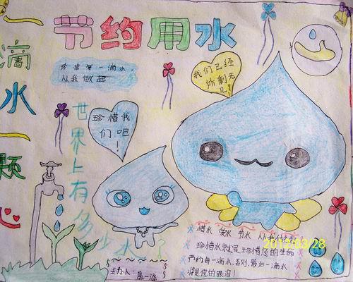 怎样做一份节水爱水的小学生手抄报图片