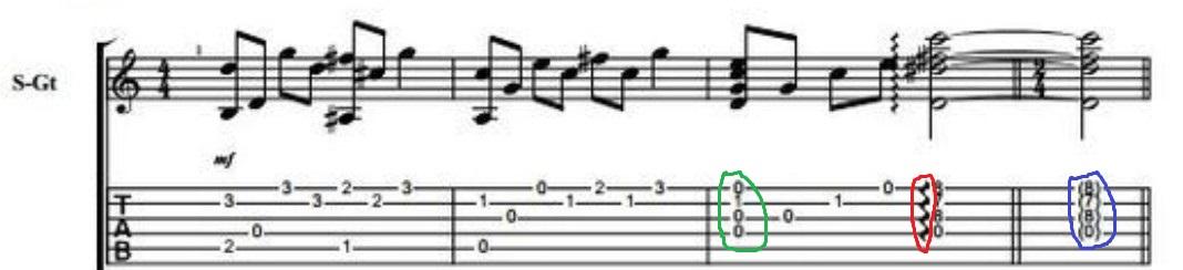 这段吉他谱怎么弹?