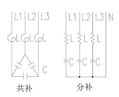 如上图所示: 1,接线方式,三相共补电容器有三个接线端,分别接(a,b,c)