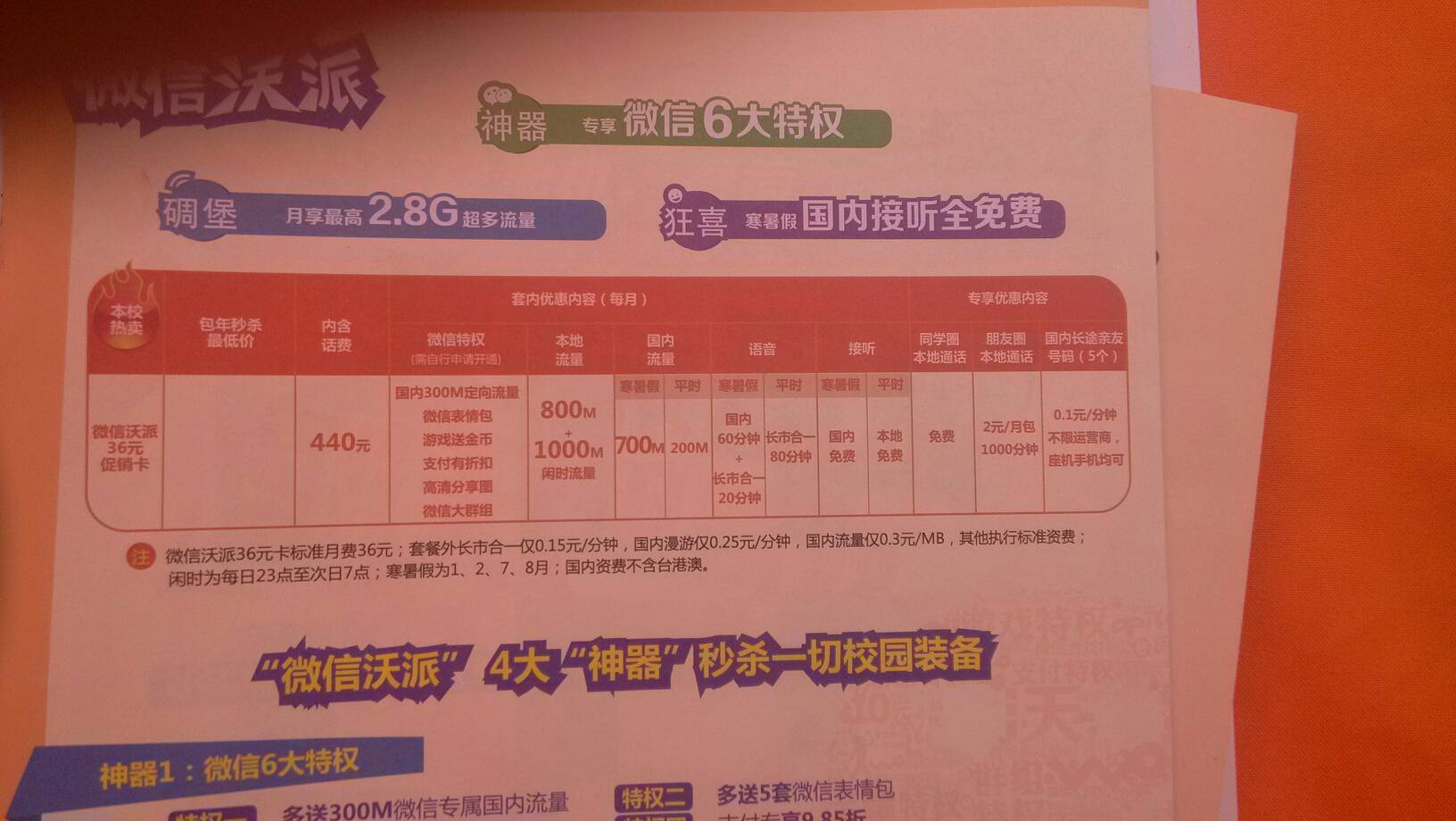 中国联通ocs1403微信沃卡36元都有什么业务