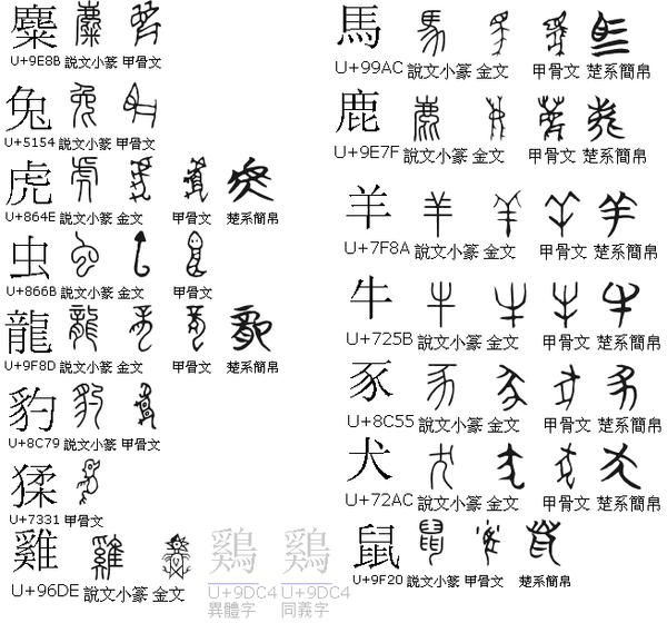 下面图片是甲骨文中的十二生肖中的部分文字,你知道它们分别是什么吗?图片