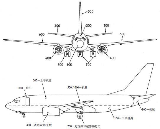 飞机结构简图及结构名称 要图片