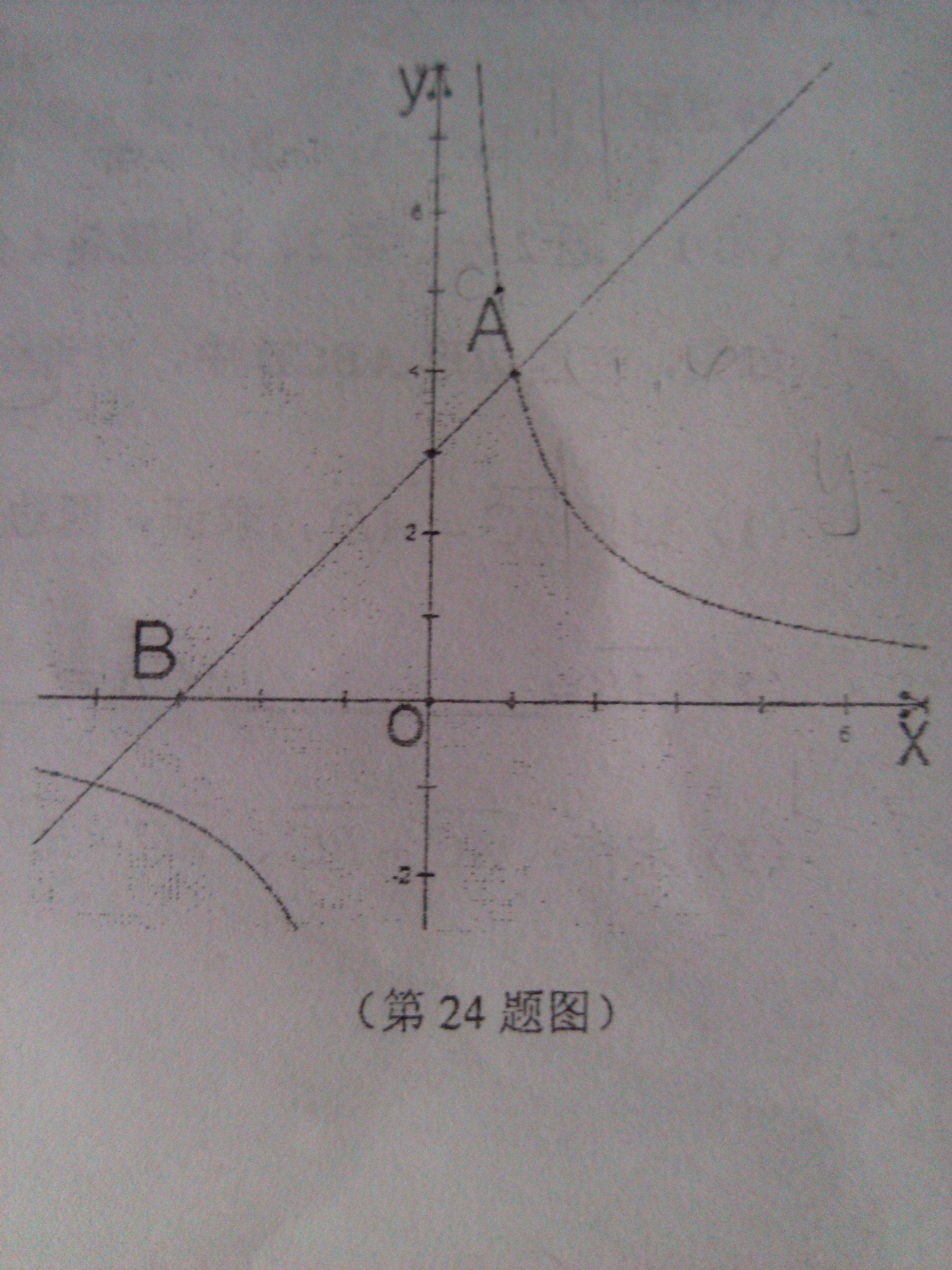 北京��b>��nK��x��kXz�_如图,一次函数y=x 3的图像与反比例函数y=k/x的图像交