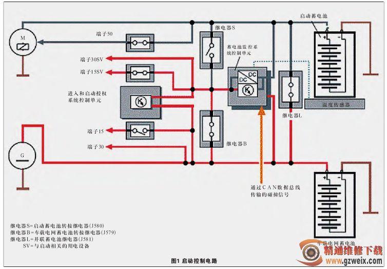 110发动机电启动接线图