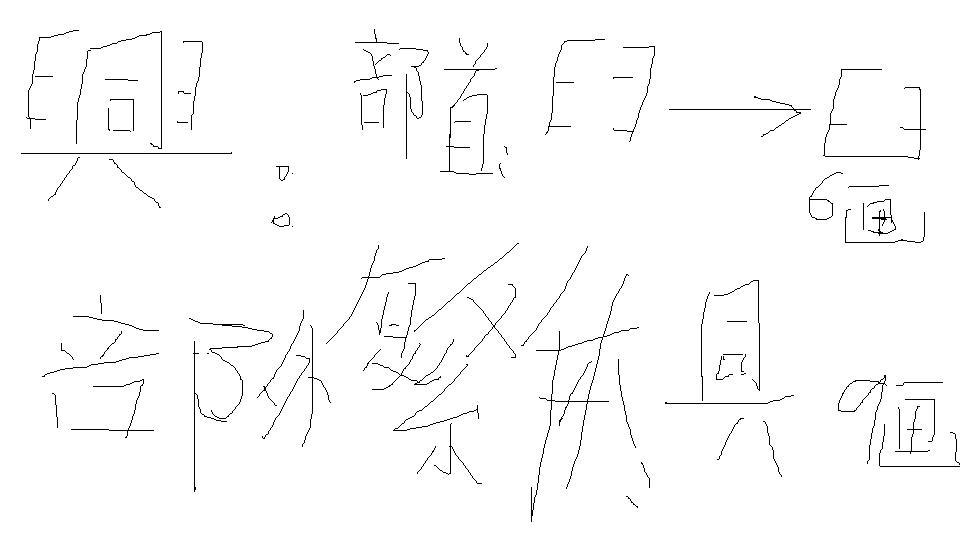 简体数笔画把6笔的臼合到兴字里变为加一画的部首外变10笔 27 5 已赞图片