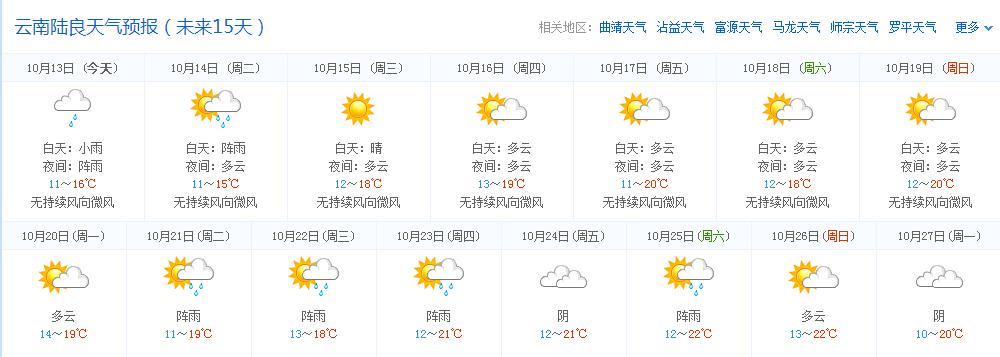 曲靖天气陆良天气预报15天+