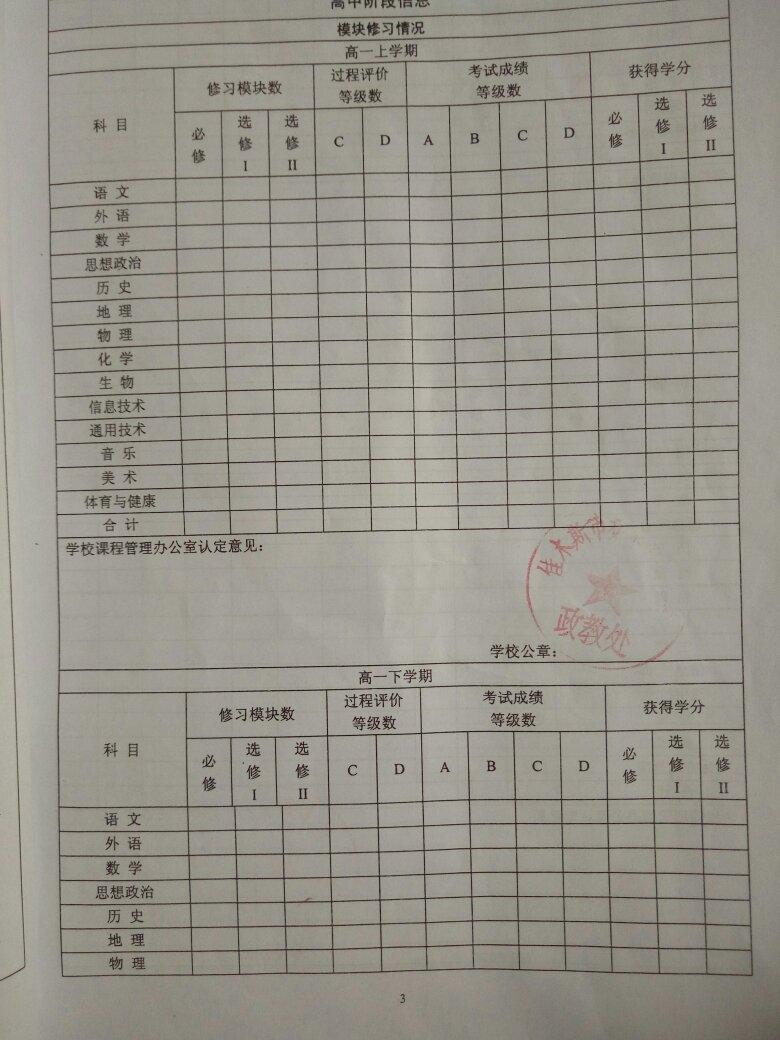 黑龙江档案学分的高中,那个学生应该填那才有趣高中英语如何教图片