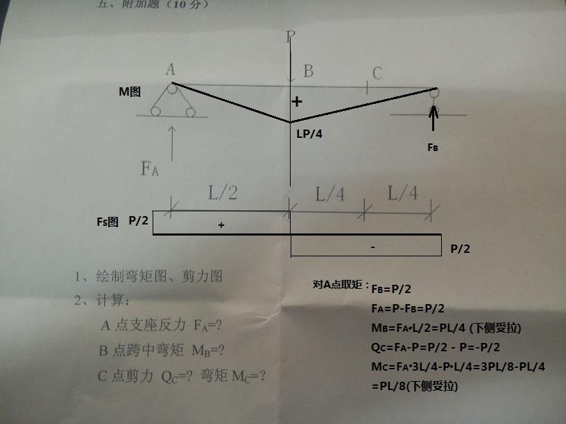 求大神帮忙解答一下结构力学的题目!绘制弯矩图,剪力