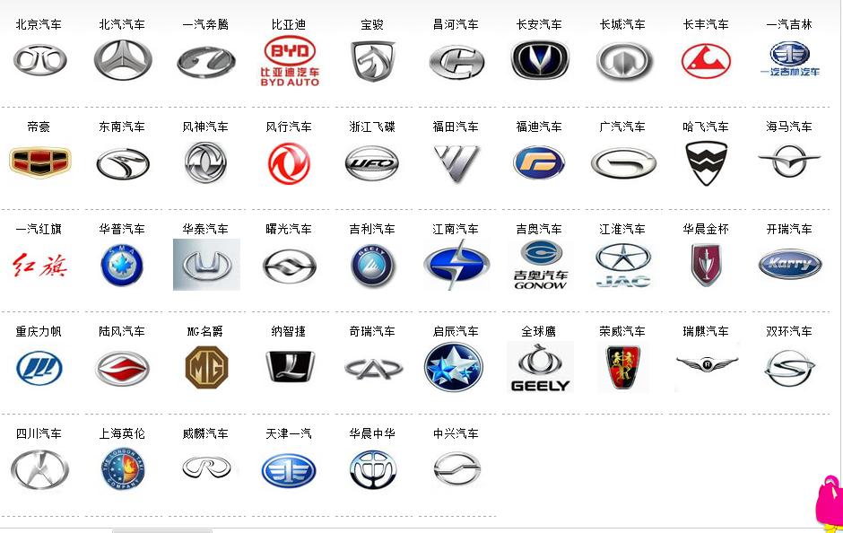 国产品牌车_所有国产品牌全在   请采纳  谢谢