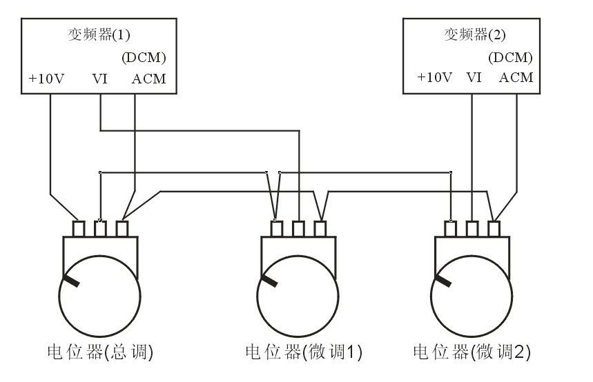 3个变频器,用4个电位器调速,怎样接线,请哪位师傅指点