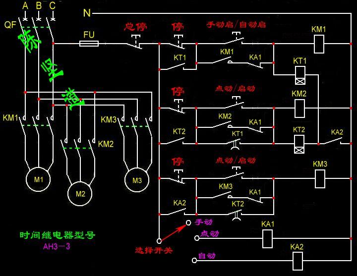 有三台电动机的电路图怎么画?要求有点动,自锁,顺序启动 最好有图