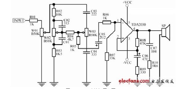 z是我找到的一张tda2030的功放电路图.我想问问其中的