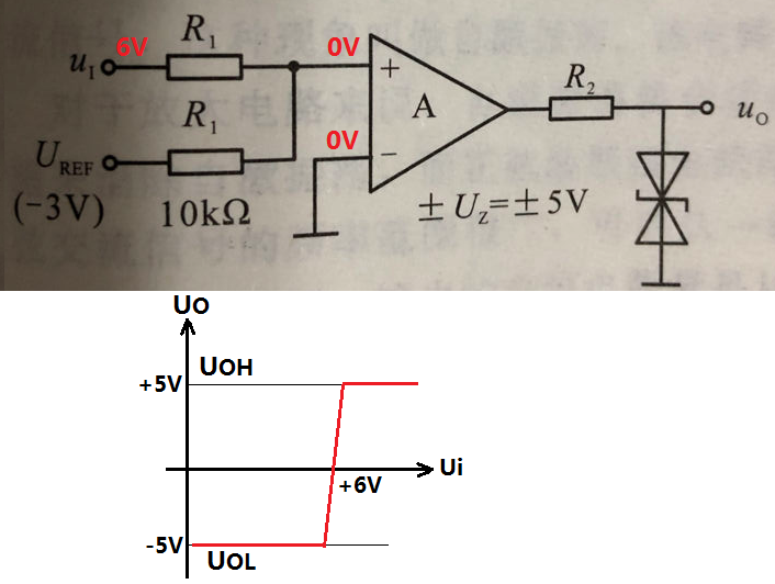 输出电压受到双向稳压管钳位.