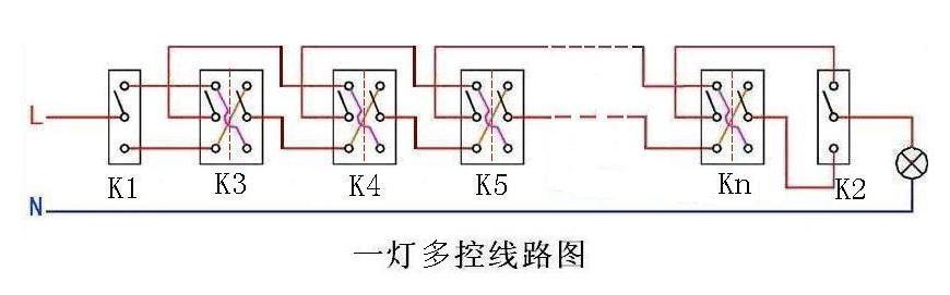 四个开关控制一个灯,线怎么放,开关怎么接?求解