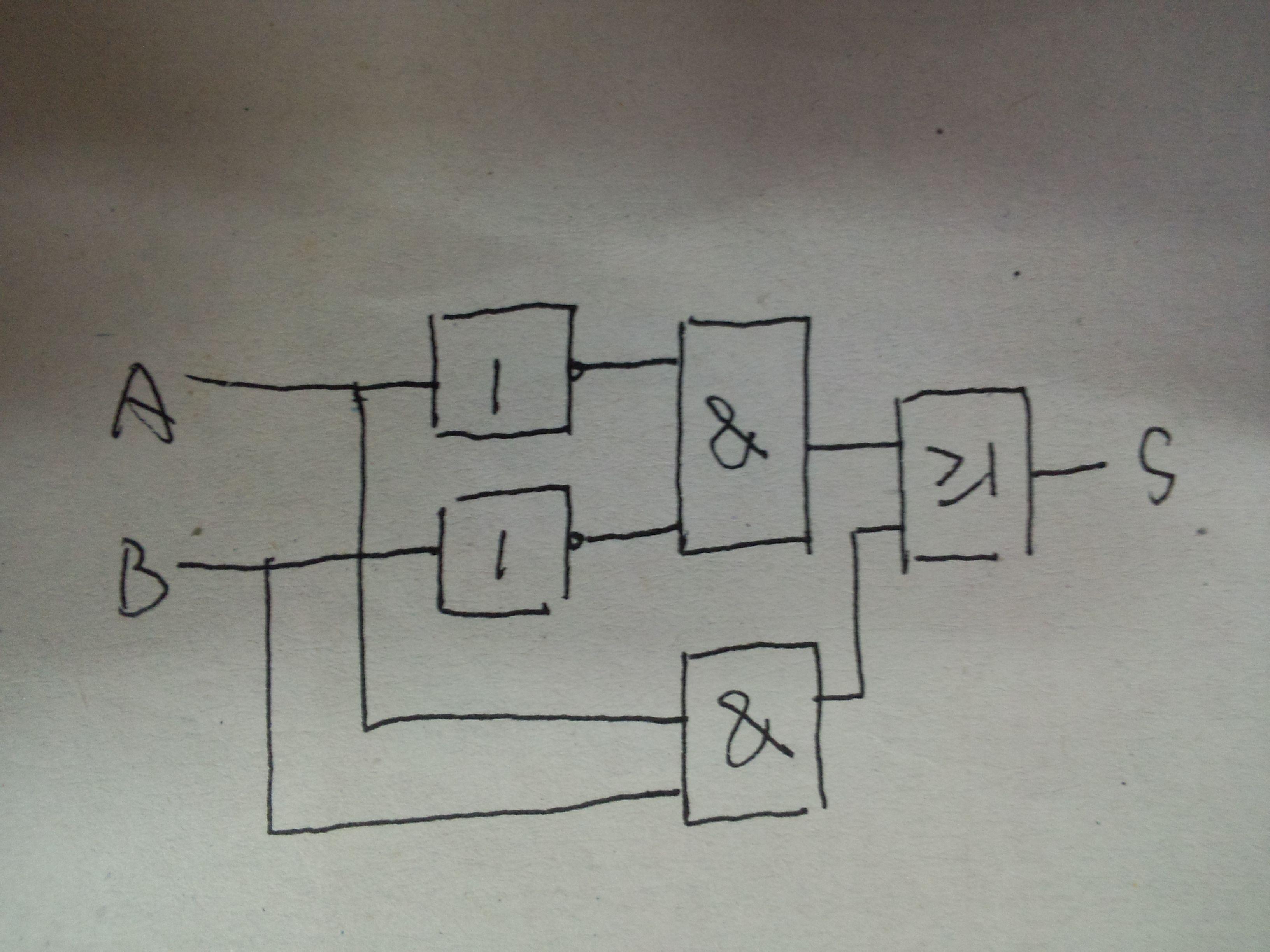 画出逻辑电路图,s=a非b非 ab 谢谢啦!