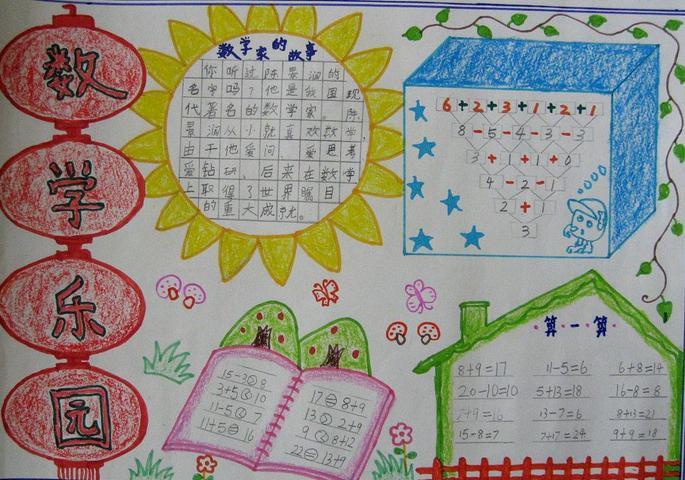 手抄报的图片(关于数学四年级下册)图片