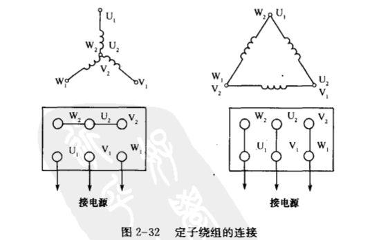 三角形接线与星形接线的电路图是什么样的 啊