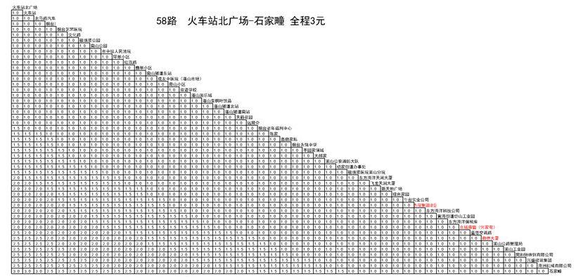 烟台58路公交车分段计费五教案鼎尖年级数学下载图片