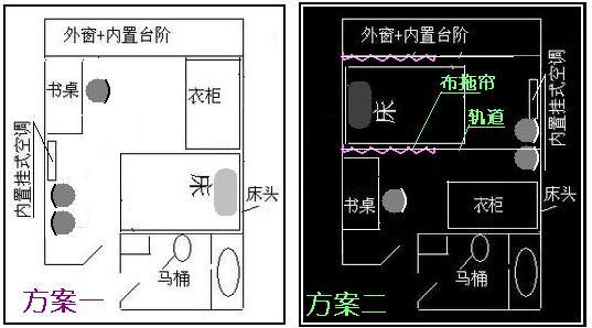 床的安装步骤图