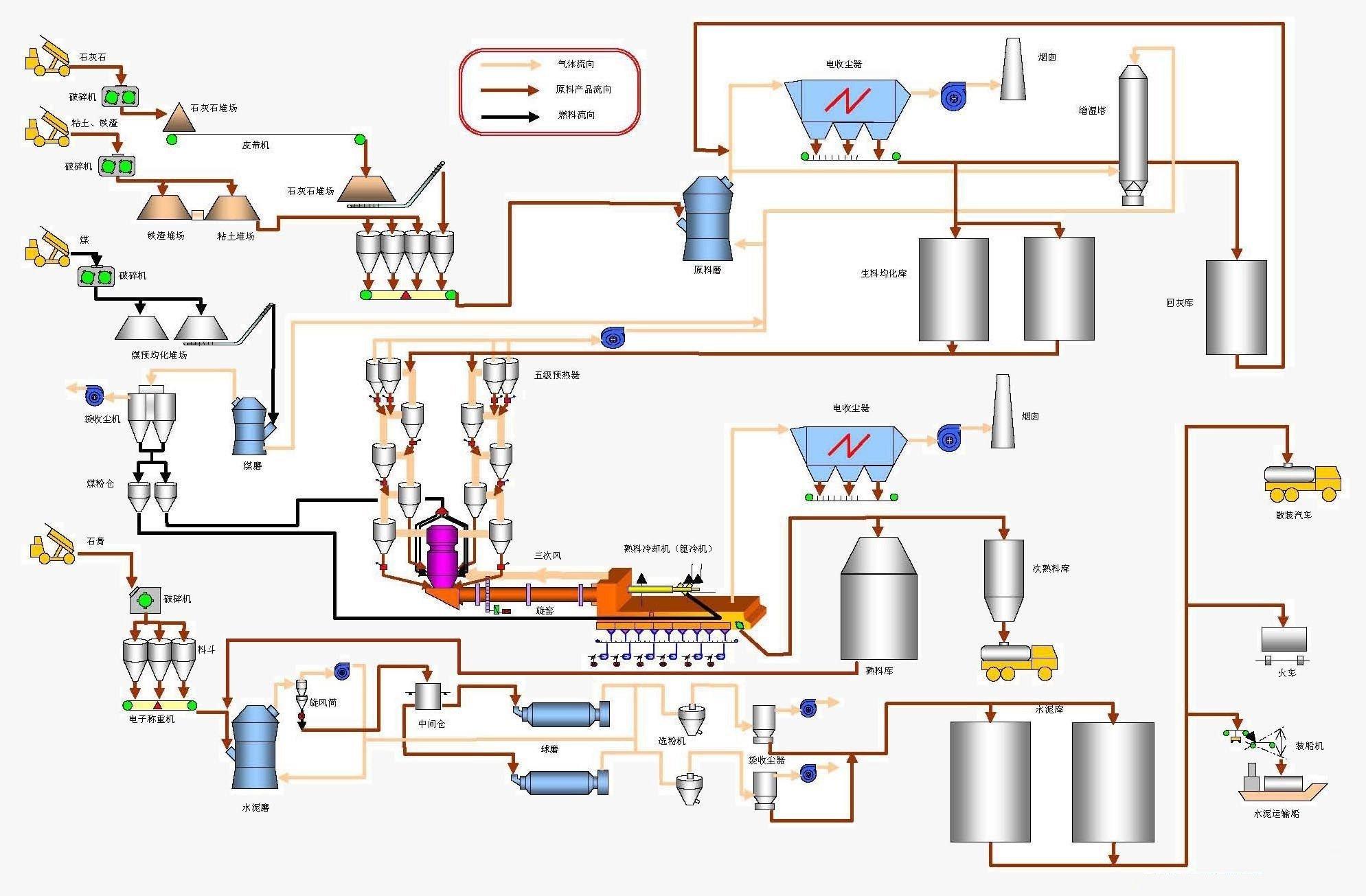 电路 电路图 电子 户型 户型图 平面图 原理图 1989_1305