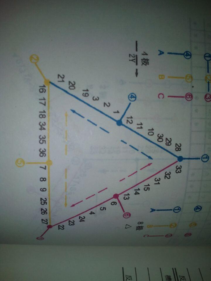 8/4极36槽2y三角形双速电机接线图 4/8极是倍极比双速电机,正串法获得