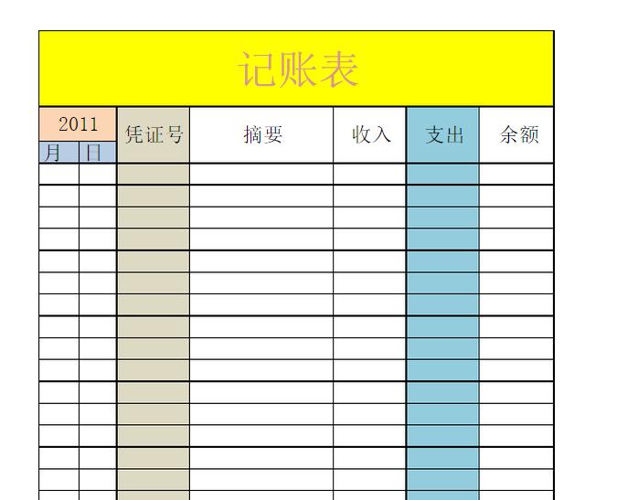 出纳日常流水账表格_如果只是记个流水账的话下面这个表格应该就可以了,还有其他需要记账