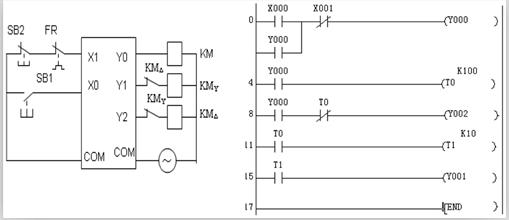 用plc改造三相电动机降压启动控制电路编写程序咋编?