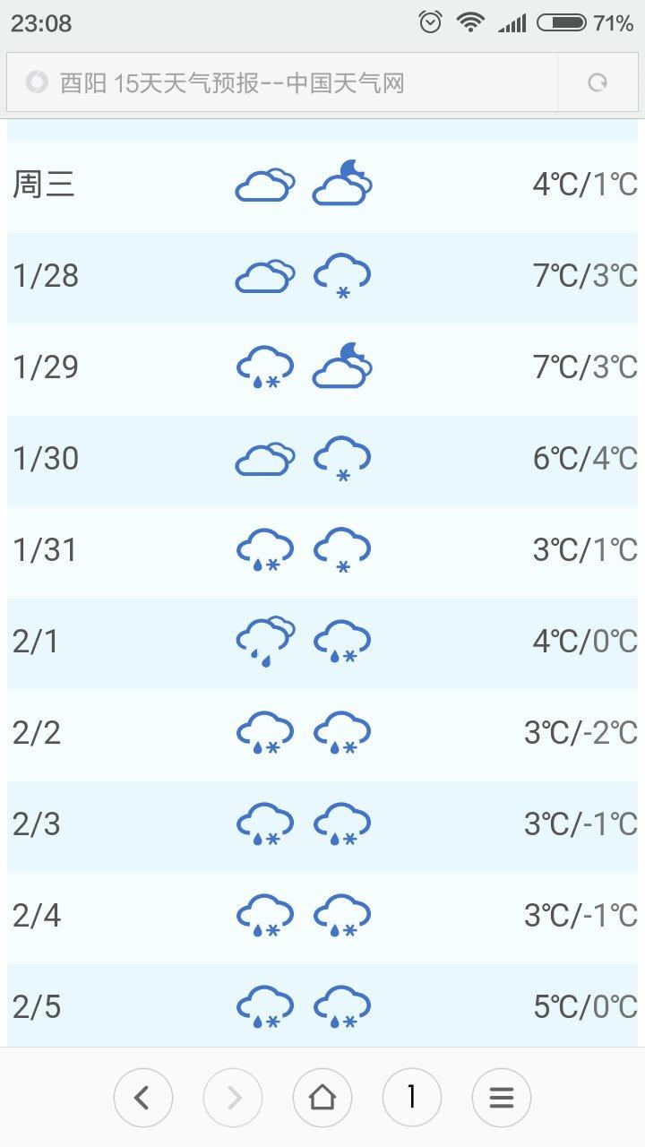 酋阳天气预报15天+