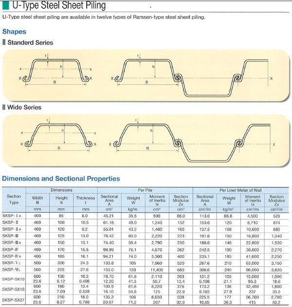 拉森4型钢板桩的重量怎么计算图片