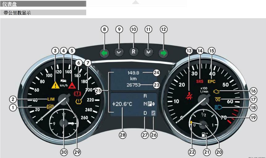 求美规奔驰r500的仪表盘讲解或者使用说明书