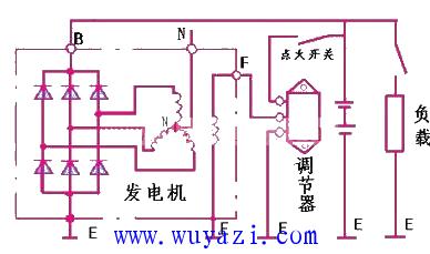 汽车发电机和调节器接线图