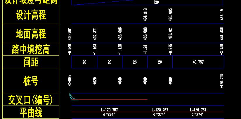 鸿业道路纵断面设计中有的桩号没有,相应的设计高程也图片