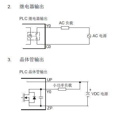 plc和中间继电器接线图
