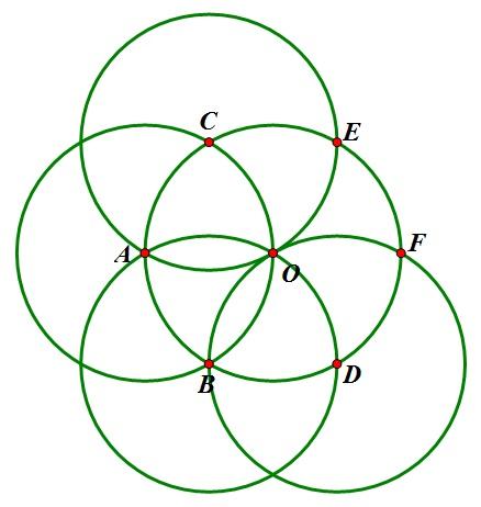 怎样做圆内接正六边形?