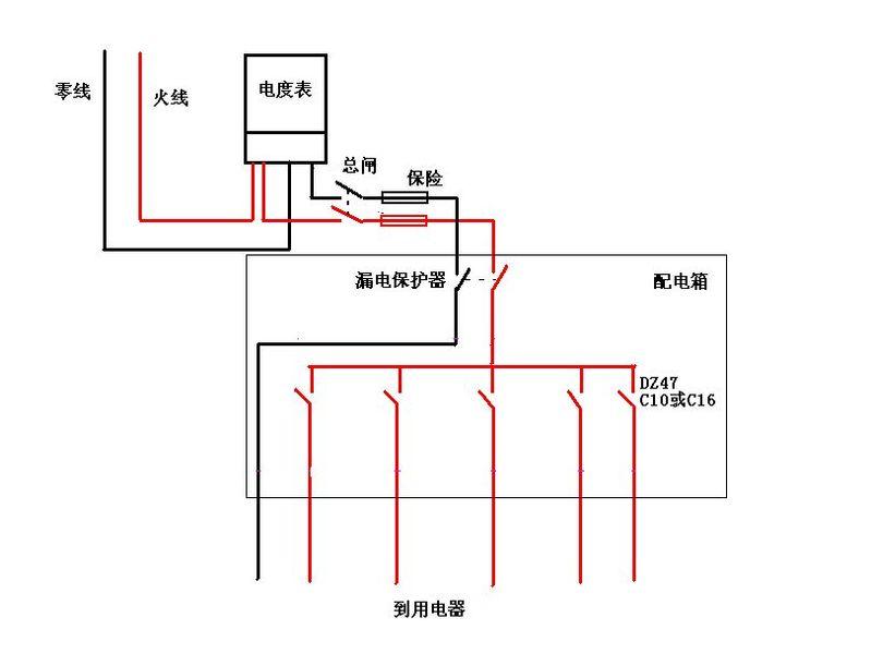在家庭电路中,有火线,地线,零线,如灯泡,一些用电器怎么连接,那段连