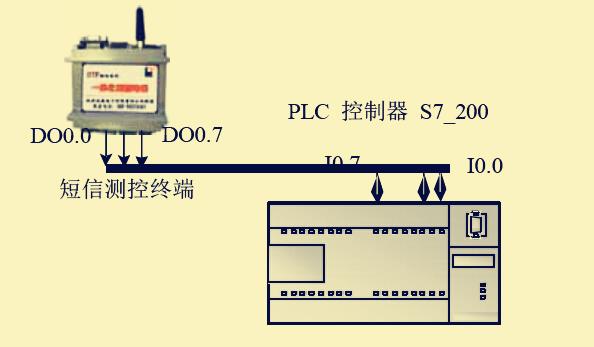 电路绘制软件 plc