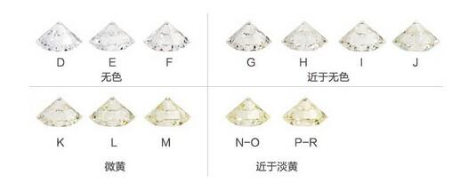 洗完眉���9f�x�_钻石参考颜色为f-g是什么意思