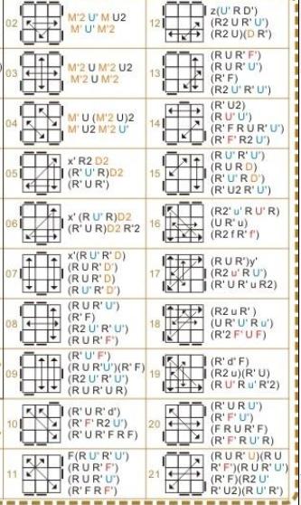 魔方第三层怎么拼图解