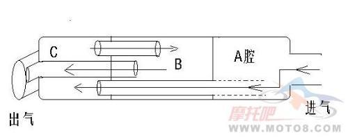 电动摩托车电路结构图