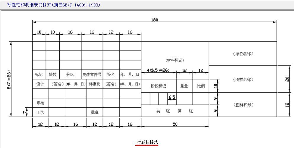 技术CAD产品(A0、A1、A2、A3、A4)标准要2017cad序列号图纸图片