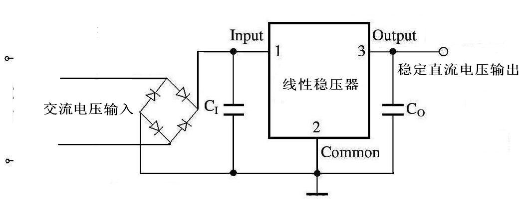 怎样把不稳定的交流电变成直流电 ,交流电不是正弦交流电!