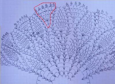 一种是钩针钩的,通常是钩针钩的出现加针问题 菠萝花加针方法是在两个
