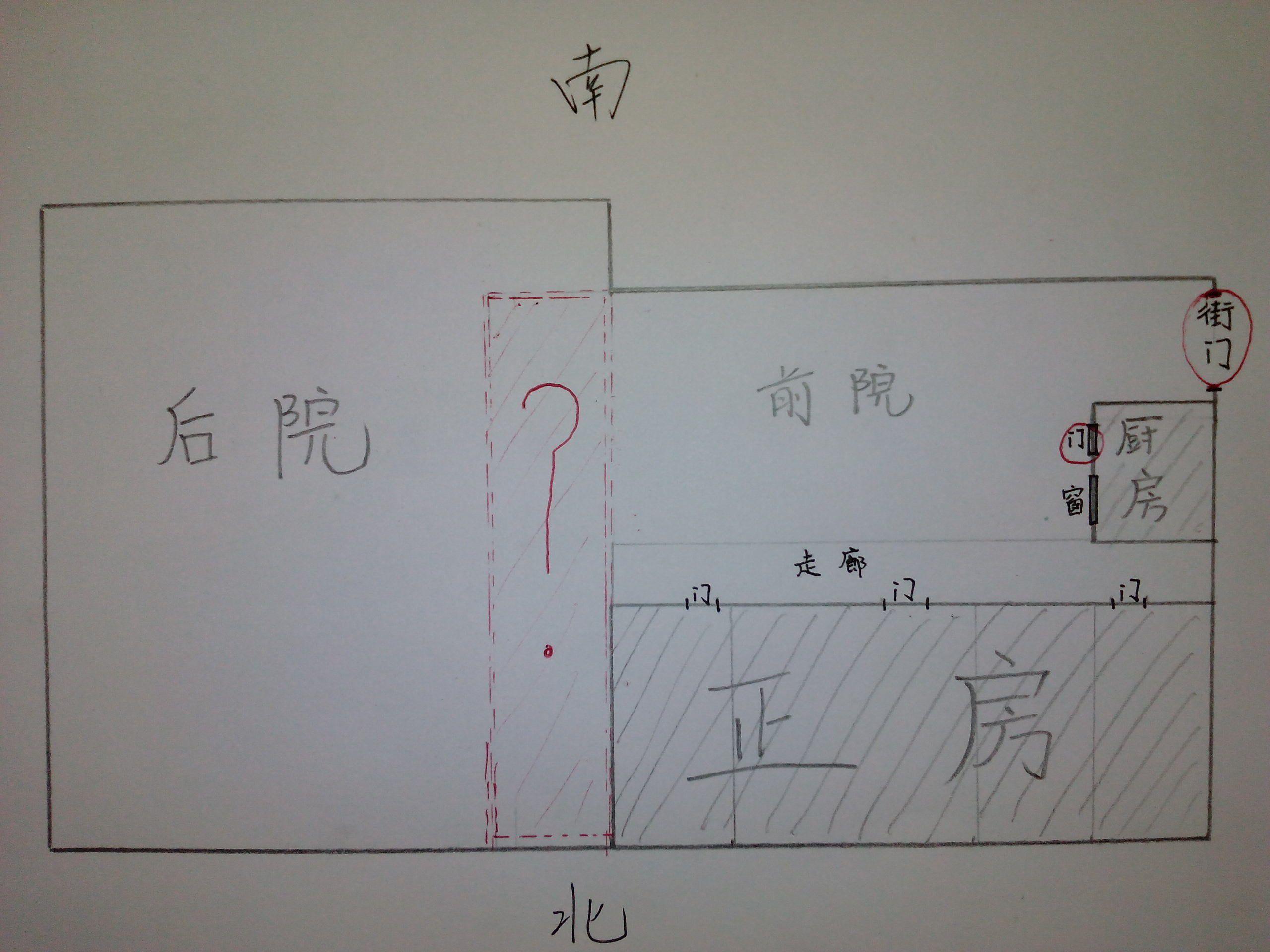求助风水学大师——农村的房子与后院之间的门应该怎样设计?