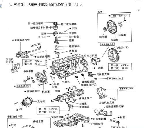 求汽车发动机总成图,活塞,曲轴零件图.标注需完整.谢谢各位了.急啊.