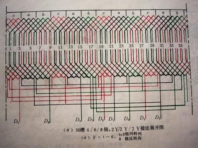 36槽三速电机4/6/8/极定子如何接线