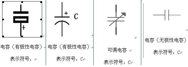 电解电容器电路符号为_,可变电容器电路符号为