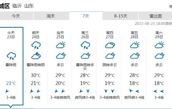 山东临沂15天天气预报+