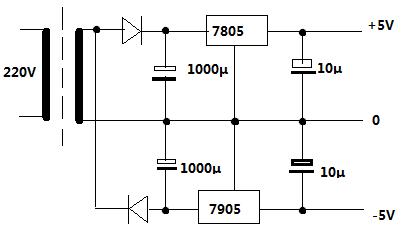 将220v家用电源变成正负5v的直流电源分别输出,懂得来