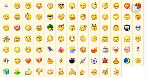 微信胳膊表情什么意思图片