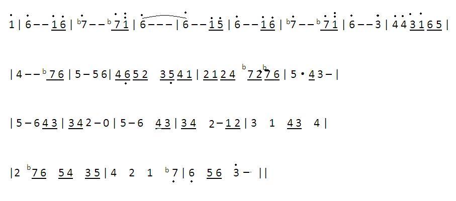 这个钢琴谱翻译成简谱当然可以,但是您应该知道,这样会损失掉